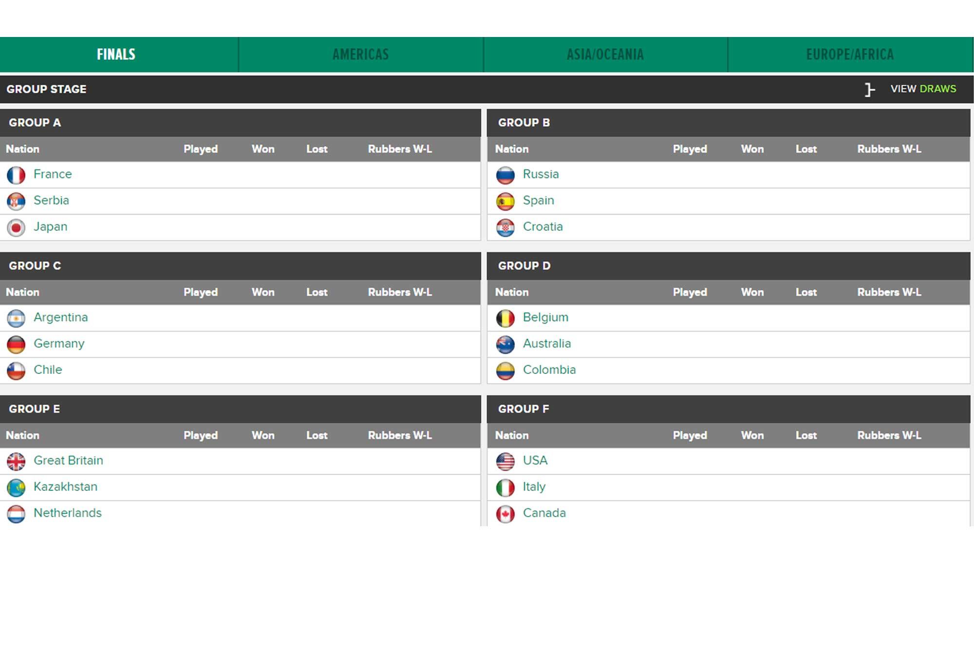 Fixture de la Copa Davis: el calendario de partidos de hoy, 20 de noviembre